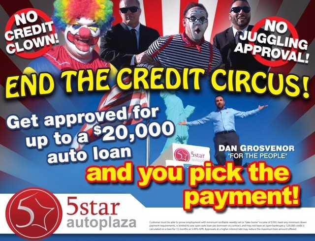 Credit Circus